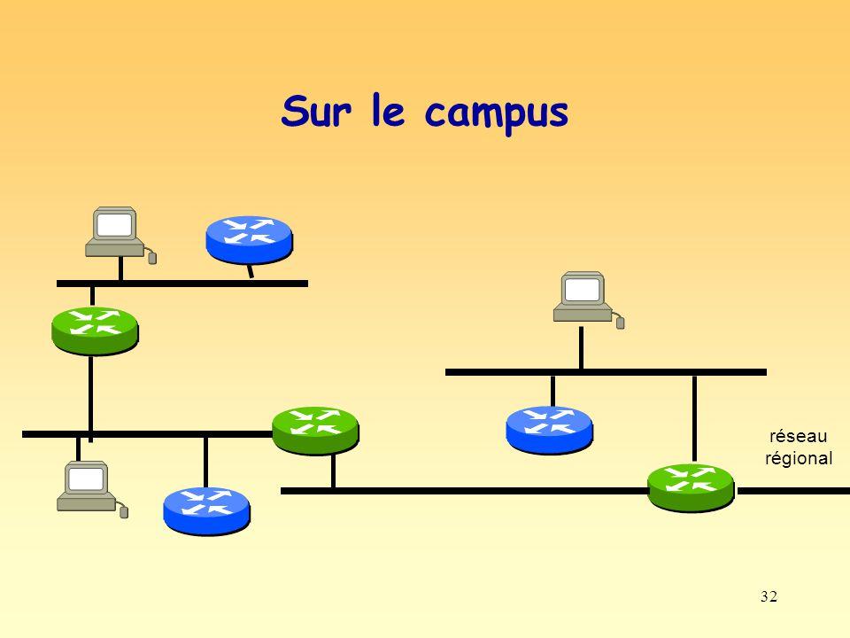 32 Sur le campus réseau régional