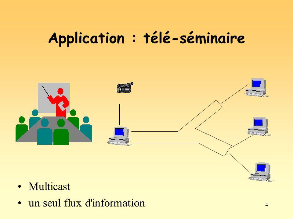 4 Application : télé-séminaire Multicast un seul flux d'information