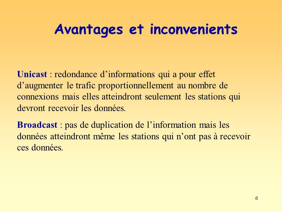 6 Avantages et inconvenients Unicast : redondance dinformations qui a pour effet daugmenter le trafic proportionnellement au nombre de connexions mais