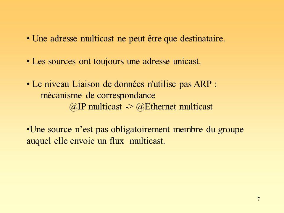 7 Une adresse multicast ne peut être que destinataire. Les sources ont toujours une adresse unicast. Le niveau Liaison de données n'utilise pas ARP :