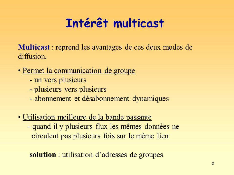 8 Intérêt multicast Multicast : reprend les avantages de ces deux modes de diffusion. Permet la communication de groupe - un vers plusieurs - plusieur