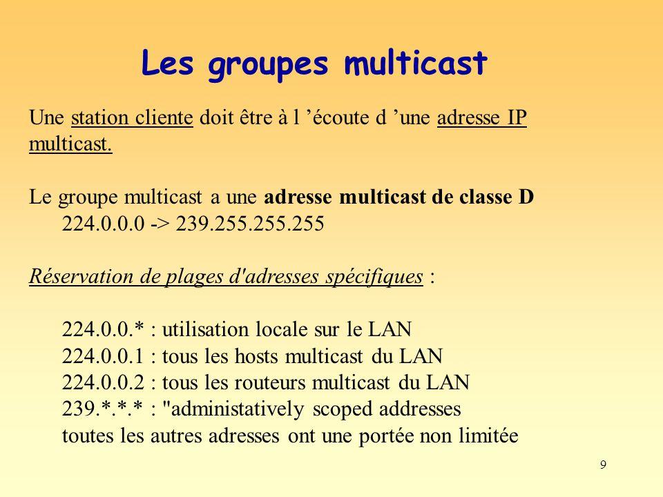 10 Le groupe multicast n est pas limité au réseau local – routage vers les adresses de groupe : routage multicast – @multicast commençant par 224.0.0 sont réservées aux protocoles de routage ainsi quaux tâches de bas niveau comme la découverte de passerelles et lobtention d informations sur les groupes.