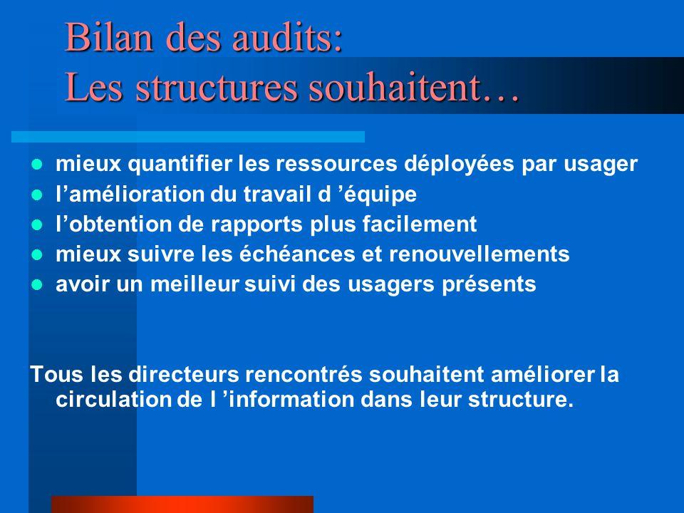 Vers une solution APF : SIMS2AH Le service Informatique de lAPF a écrit cette solution adaptée à l APF Développement modulaire, comprenant un tronc commun, et des modules annexes personnalisés