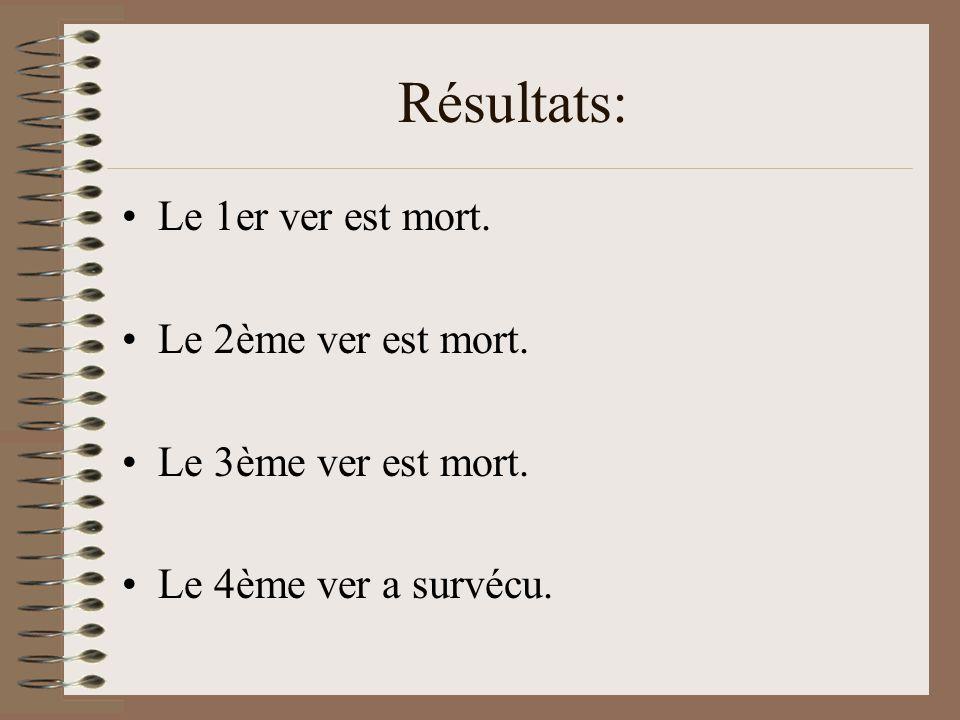 Résultats: Le 1er ver est mort. Le 2ème ver est mort. Le 3ème ver est mort. Le 4ème ver a survécu.