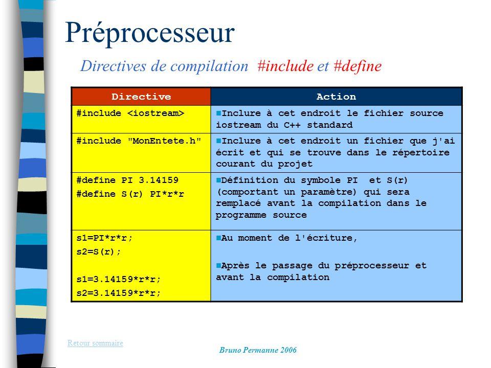 Directives de compilation #include et #define Retour sommaire Bruno Permanne 2006 Préprocesseur DirectiveAction #include Inclure à cet endroit le fich