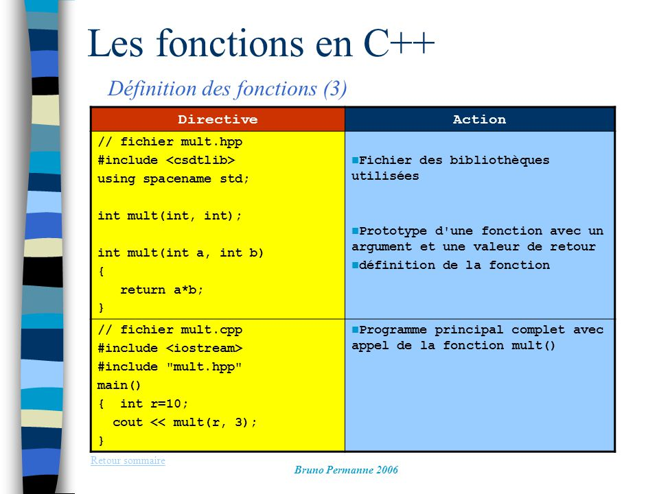Définition des fonctions (3) Retour sommaire Bruno Permanne 2006 DirectiveAction // fichier mult.hpp #include using spacename std; int mult(int, int);
