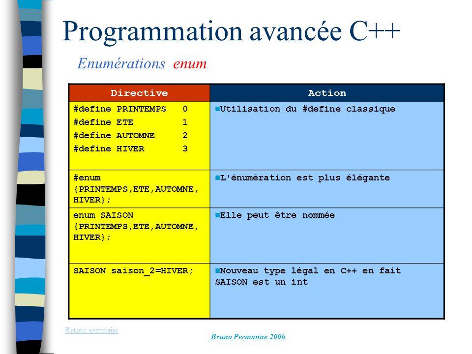 Enumérations enum Retour sommaire Bruno Permanne 2006 DirectiveAction #define PRINTEMPS 0 #define ETE 1 #define AUTOMNE 2 #define HIVER 3 Utilisation