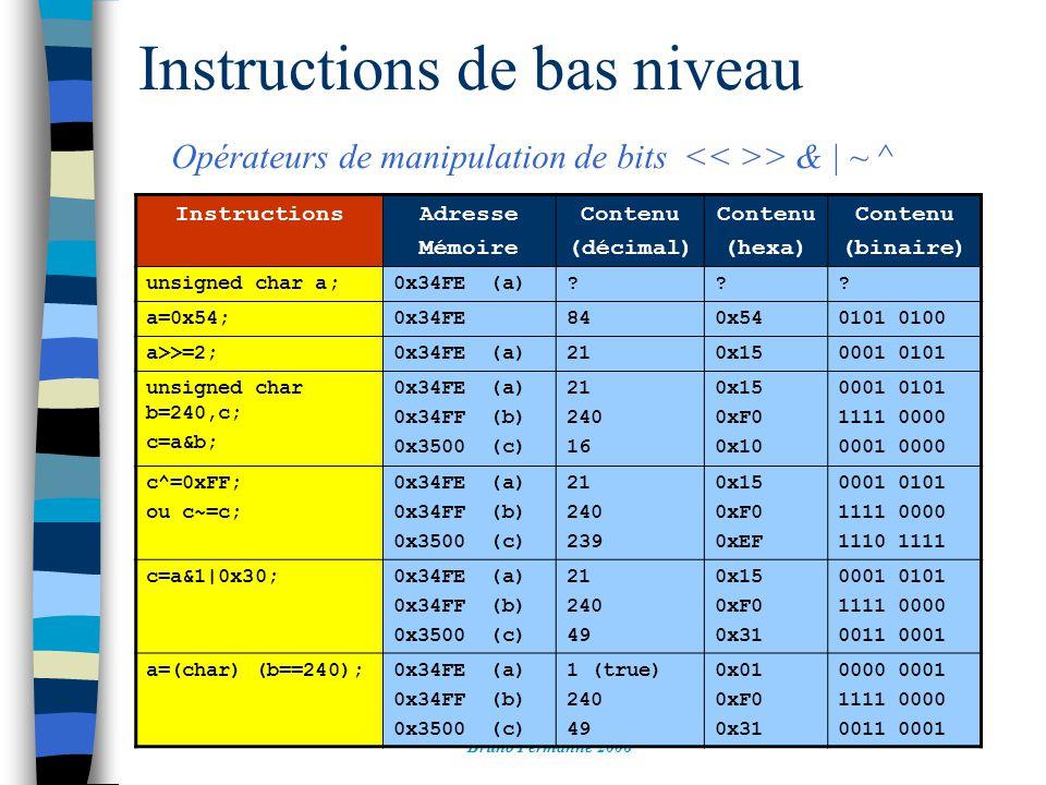 Instructions de bas niveau Opérateurs de manipulation de bits > & | ~ ^ Retour sommaire Bruno Permanne 2006 InstructionsAdresse Mémoire Contenu (décim