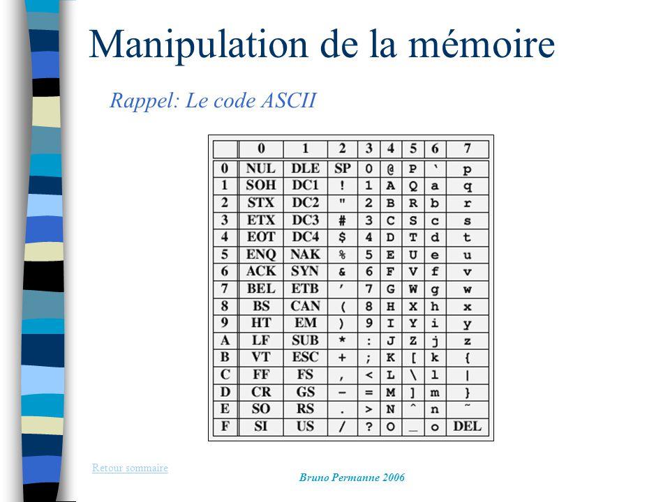 Manipulation de la mémoire Rappel: Le code ASCII Retour sommaire Bruno Permanne 2006