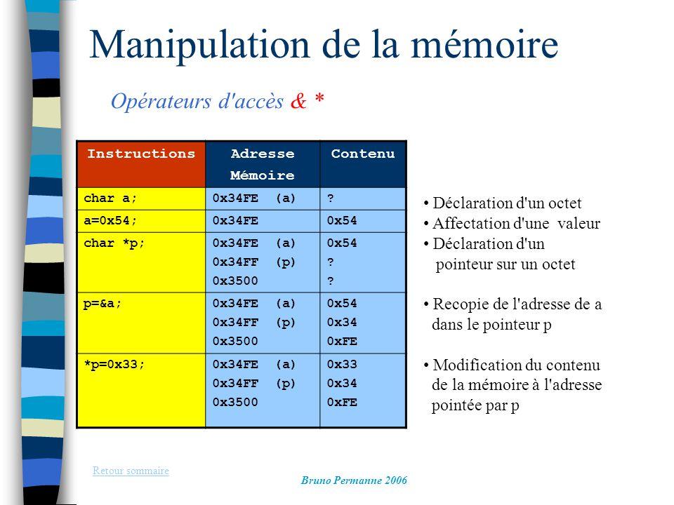 Manipulation de la mémoire Opérateurs d'accès & * Retour sommaire Bruno Permanne 2006 InstructionsAdresse Mémoire Contenu char a;0x34FE (a)? a=0x54;0x