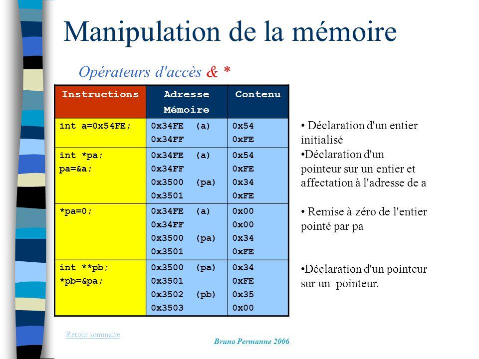 Manipulation de la mémoire Retour sommaire Bruno Permanne 2006 InstructionsAdresse Mémoire Contenu int a=0x54FE;0x34FE (a) 0x34FF 0x54 0xFE int *pa; pa=&a; 0x34FE (a) 0x34FF 0x3500 (pa) 0x3501 0x54 0xFE 0x34 0xFE *pa=0;0x34FE (a) 0x34FF 0x3500 (pa) 0x3501 0x00 0x34 0xFE int **pb; *pb=&pa; 0x3500 (pa) 0x3501 0x3502 (pb) 0x3503 0x34 0xFE 0x35 0x00 Déclaration d un entier initialisé Déclaration d un pointeur sur un entier et affectation à l adresse de a Remise à zéro de l entier pointé par pa Déclaration d un pointeur sur un pointeur.