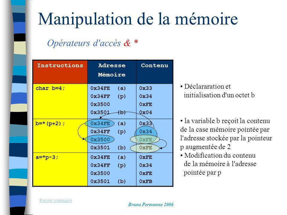 Manipulation de la mémoire Retour sommaire Bruno Permanne 2006 InstructionsAdresse Mémoire Contenu char b=4;0x34FE (a) 0x34FF (p) 0x3500 0x3501 (b) 0x33 0x34 0xFE 0x04 b=*(p+2);0x34FE (a) 0x34FF (p) 0x3500 0x3501 (b) 0x33 0x34 0xFE a=*p-3;0x34FE (a) 0x34FF (p) 0x3500 0x3501 (b) 0xFE 0x34 0xFE 0xFB Déclararation et initialisation d un octet b la variable b reçoit la contenu de la case mémoire pointée par l adresse stockée par la pointeur p augmentée de 2 Modification du contenu de la mémoire à l adresse pointée par p Opérateurs d accès & *