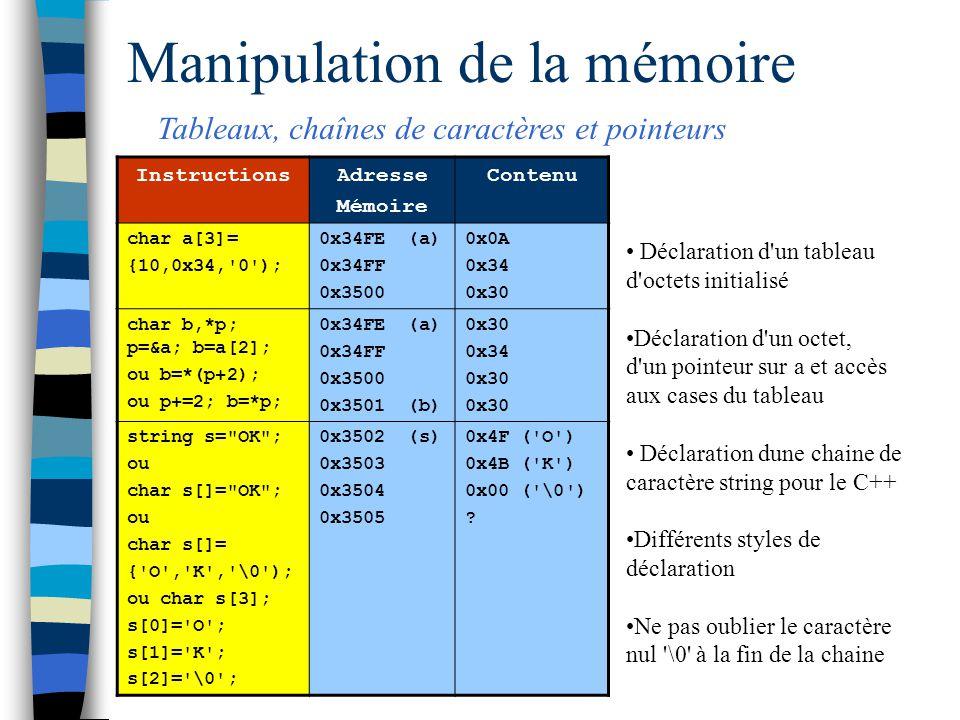 Tableaux, chaînes de caractères et pointeurs Retour sommaire Bruno Permanne 2006 InstructionsAdresse Mémoire Contenu char a[3]= {10,0x34, 0 ); 0x34FE (a) 0x34FF 0x3500 0x0A 0x34 0x30 char b,*p; p=&a; b=a[2]; ou b=*(p+2); ou p+=2; b=*p; 0x34FE (a) 0x34FF 0x3500 0x3501 (b) 0x30 0x34 0x30 string s= OK ; ou char s[]= OK ; ou char s[]= { O , K , \0 ); ou char s[3]; s[0]= O ; s[1]= K ; s[2]= \0 ; 0x3502 (s) 0x3503 0x3504 0x3505 0x4F ( O ) 0x4B ( K ) 0x00 ( \0 ) .