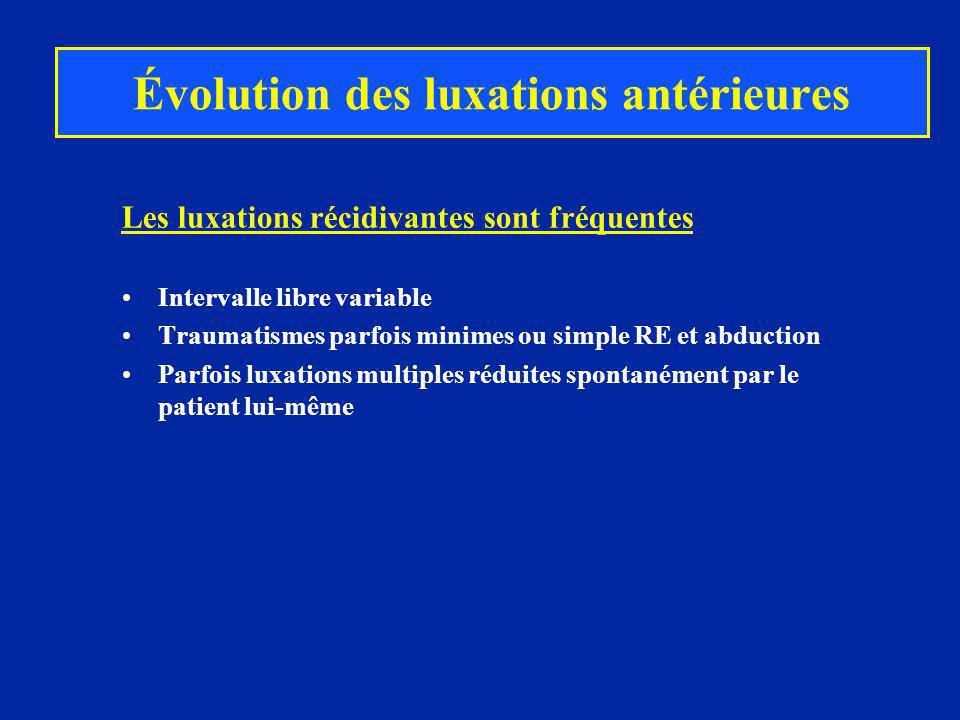 Évolution des luxations antérieures Les luxations récidivantes sont fréquentes Intervalle libre variable Traumatismes parfois minimes ou simple RE et