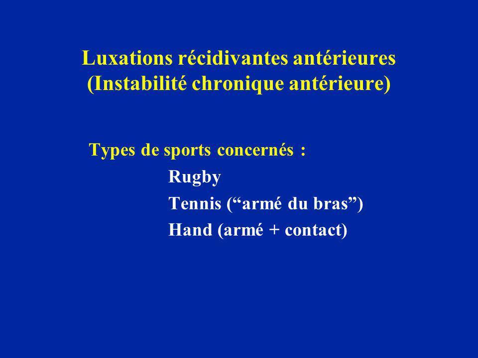 Luxations récidivantes antérieures (Instabilité chronique antérieure) Types de sports concernés : Rugby Tennis (armé du bras) Hand (armé + contact)