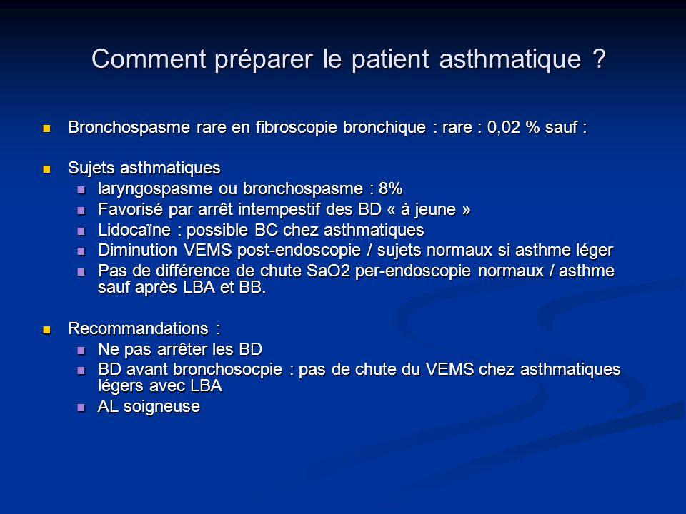 Comment préparer le patient asthmatique ? Bronchospasme rare en fibroscopie bronchique : rare : 0,02 % sauf : Bronchospasme rare en fibroscopie bronch