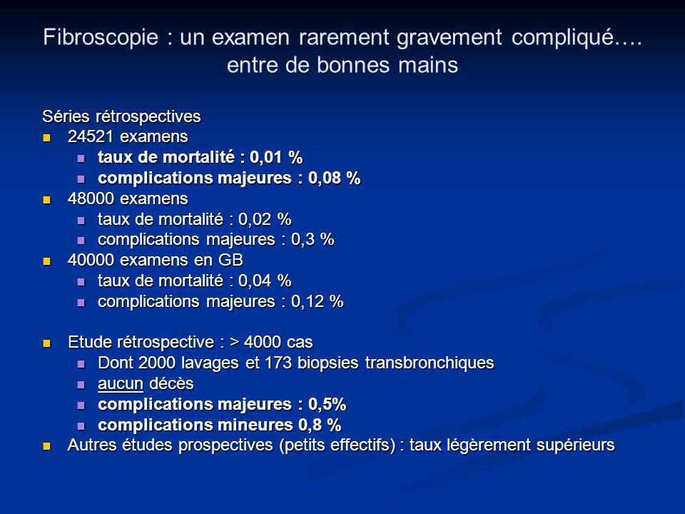 Fibroscopie : un examen rarement gravement compliqué…. entre de bonnes mains Séries rétrospectives 24521 examens 24521 examens taux de mortalité : 0,0