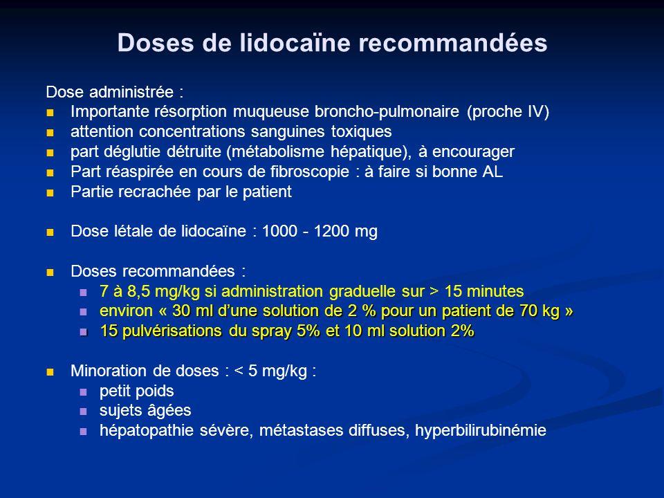 Doses de lidocaïne recommandées Dose administrée : Importante résorption muqueuse broncho-pulmonaire (proche IV) attention concentrations sanguines to