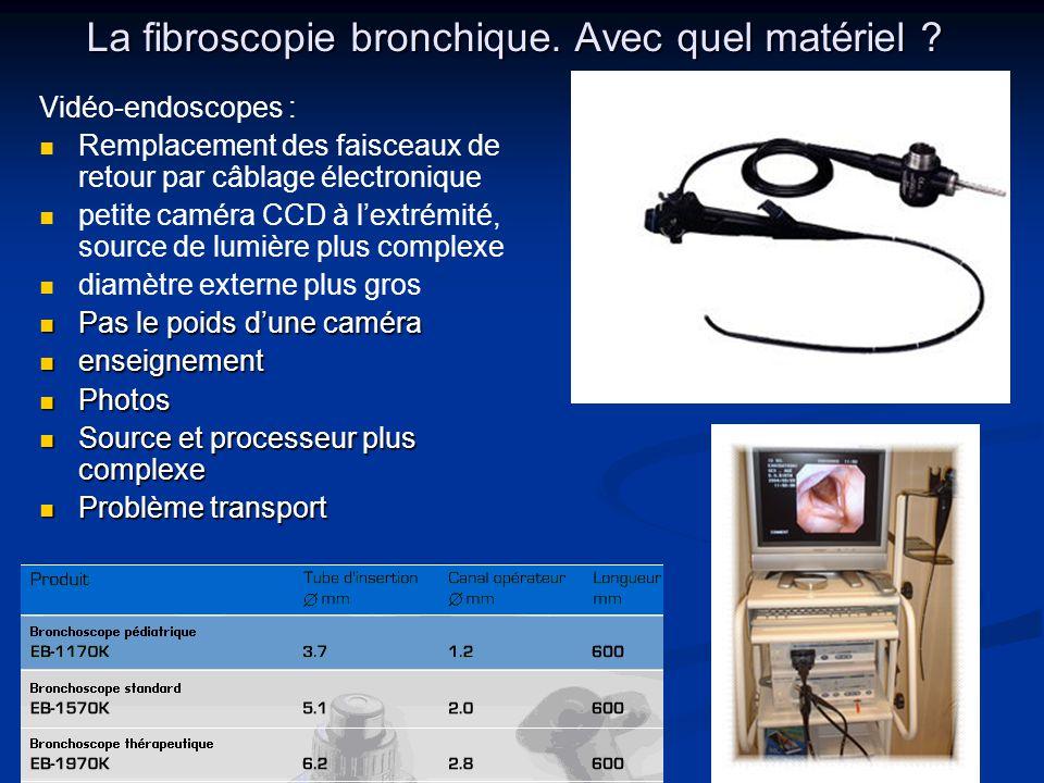 La fibroscopie bronchique. Avec quel matériel ? Vidéo-endoscopes : Remplacement des faisceaux de retour par câblage électronique petite caméra CCD à l