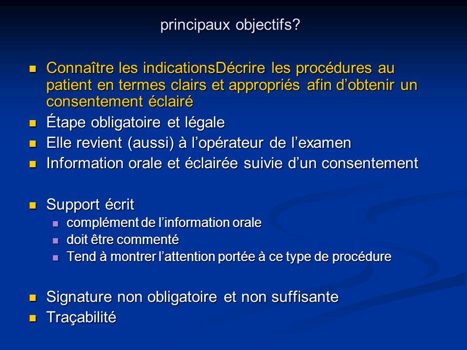 principaux objectifs? Connaître les indicationsDécrire les procédures au patient en termes clairs et appropriés afin dobtenir un consentement éclairé