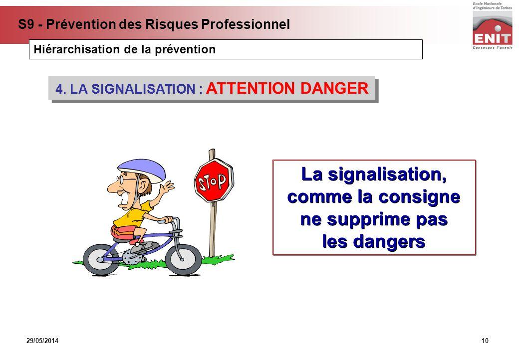 29/05/2014 S9 - Prévention des Risques Professionnel 10 4. LA SIGNALISATION : ATTENTION DANGER La signalisation, comme la consigne ne supprime pas les