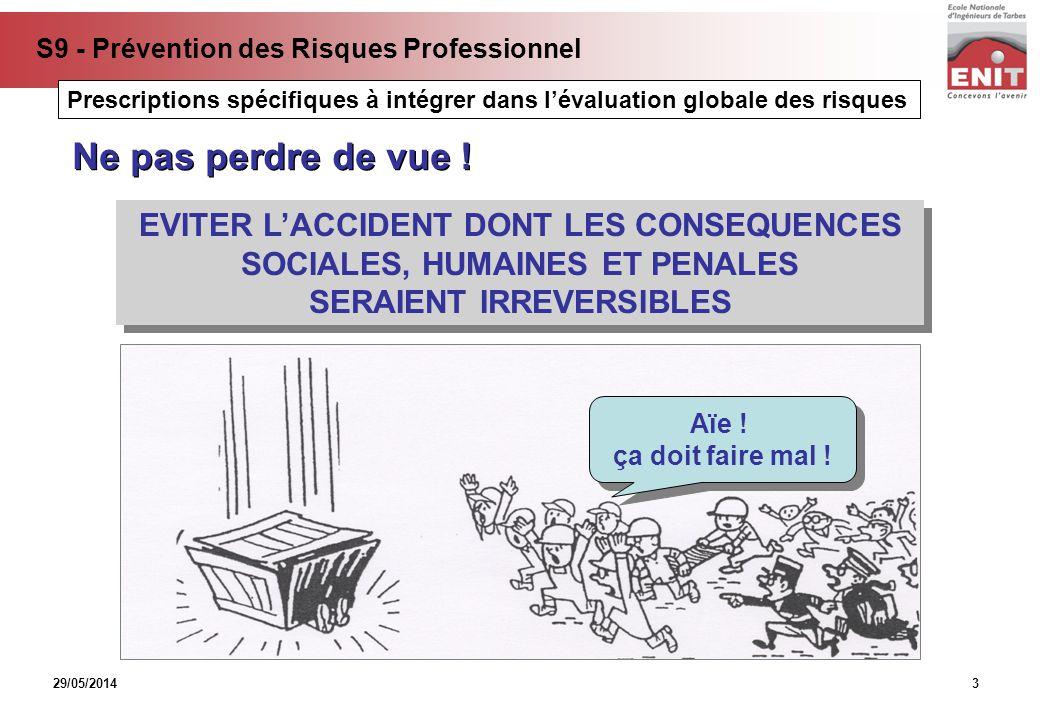 29/05/2014 S9 - Prévention des Risques Professionnel 3 EVITER LACCIDENT DONT LES CONSEQUENCES SOCIALES, HUMAINES ET PENALES SERAIENT IRREVERSIBLES Aïe