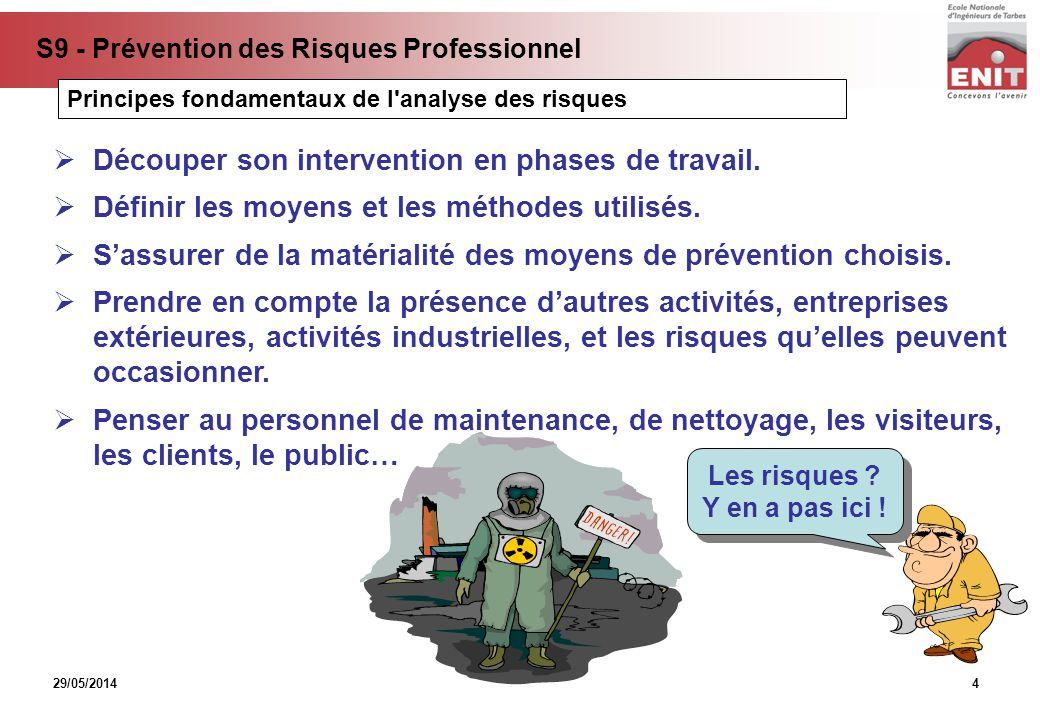 29/05/2014 S9 - Prévention des Risques Professionnel 4 Découper son intervention en phases de travail. Définir les moyens et les méthodes utilisés. Sa