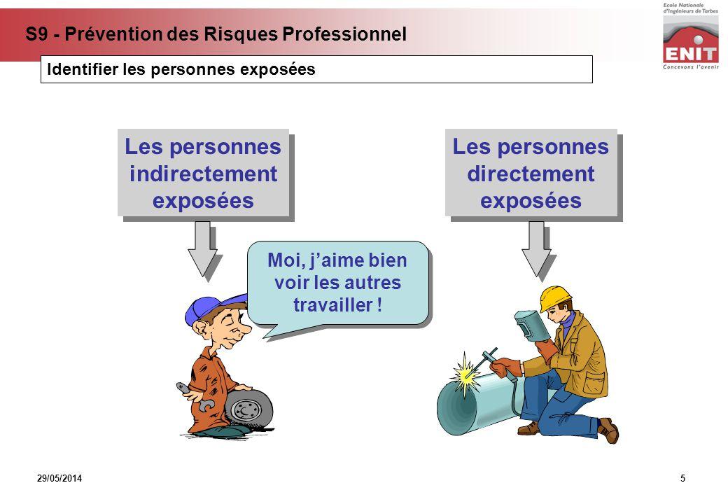 29/05/2014 S9 - Prévention des Risques Professionnel 5 Les personnes directement exposées Les personnes directement exposées Les personnes indirecteme