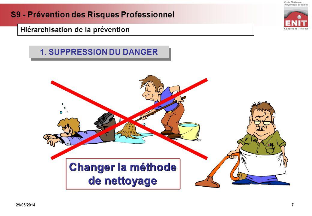 29/05/2014 S9 - Prévention des Risques Professionnel 7 1. SUPPRESSION DU DANGER Changer la méthode de nettoyage Changer la méthode de nettoyage Hiérar