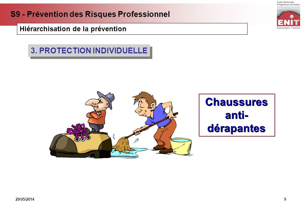 29/05/2014 S9 - Prévention des Risques Professionnel 9 3. PROTECTION INDIVIDUELLE Chaussures anti- dérapantes Hiérarchisation de la prévention