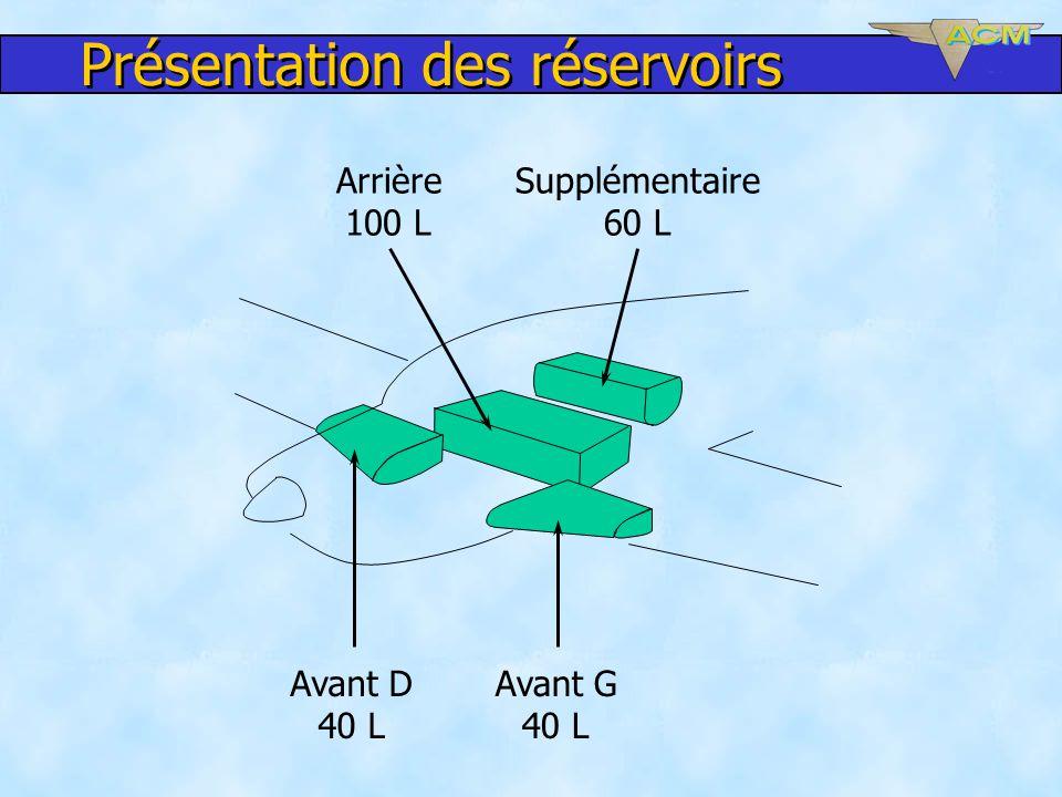 Présentation des réservoirs Avant D 40 L Avant G 40 L Arrière 100 L Supplémentaire 60 L