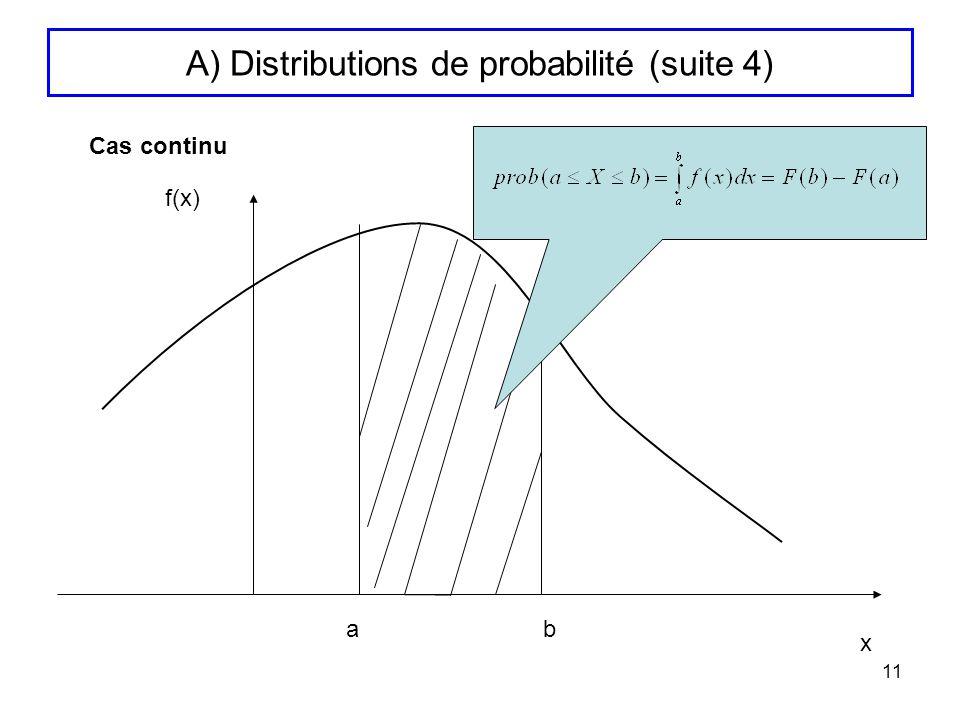 11 A) Distributions de probabilité (suite 4) f(x) x ab Cas continu