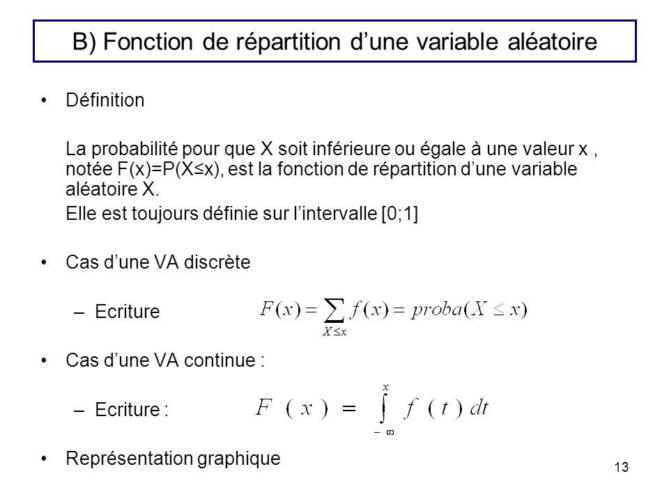 13 B) Fonction de répartition dune variable aléatoire Définition La probabilité pour que X soit inférieure ou égale à une valeur x, notée F(x)=P(Xx),