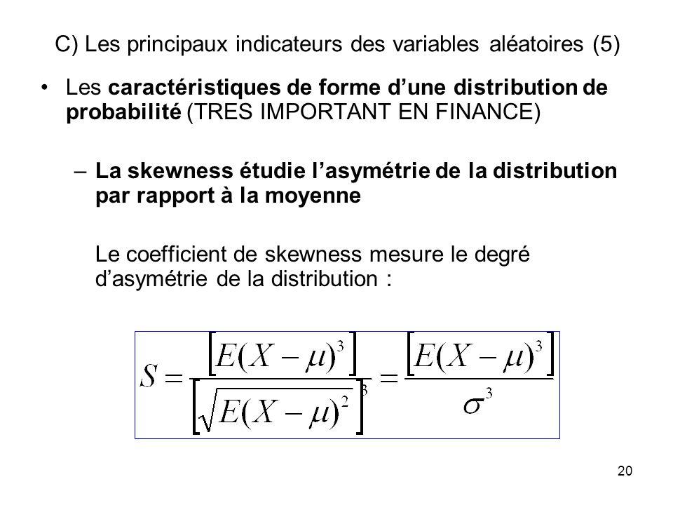 20 C) Les principaux indicateurs des variables aléatoires (5) Les caractéristiques de forme dune distribution de probabilité (TRES IMPORTANT EN FINANC