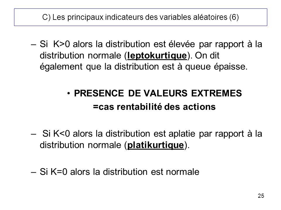 25 C) Les principaux indicateurs des variables aléatoires (6) –Si K>0 alors la distribution est élevée par rapport à la distribution normale (leptokur