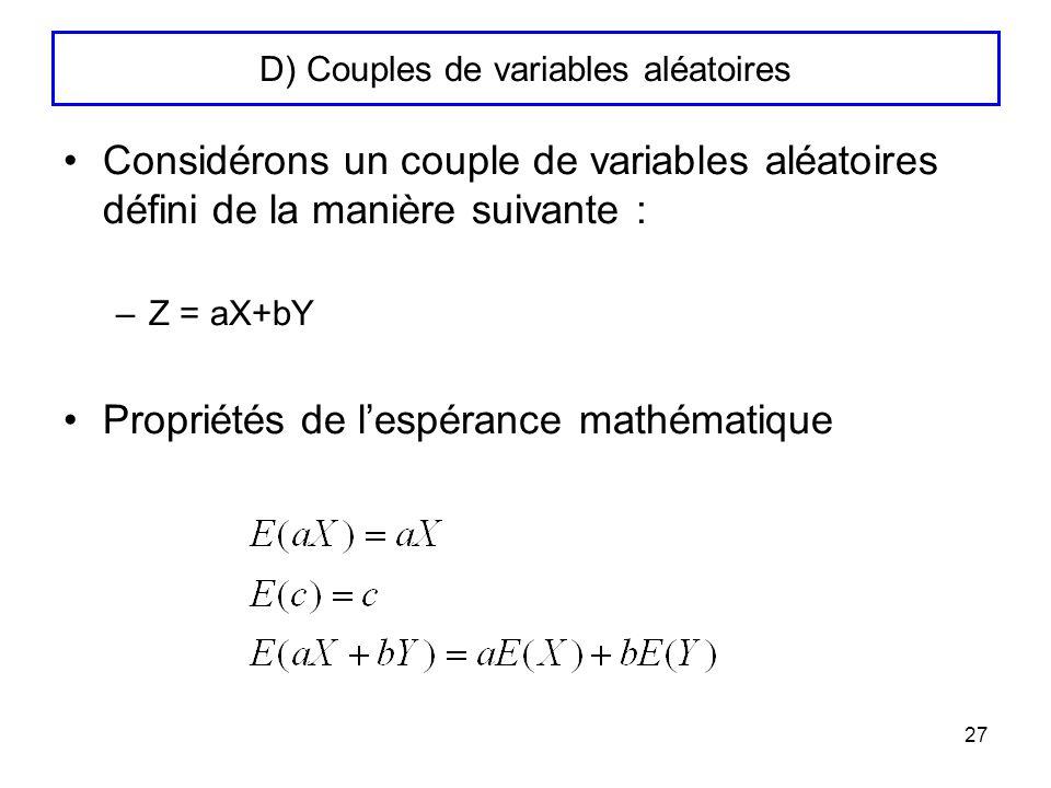 27 D) Couples de variables aléatoires Considérons un couple de variables aléatoires défini de la manière suivante : –Z = aX+bY Propriétés de lespéranc