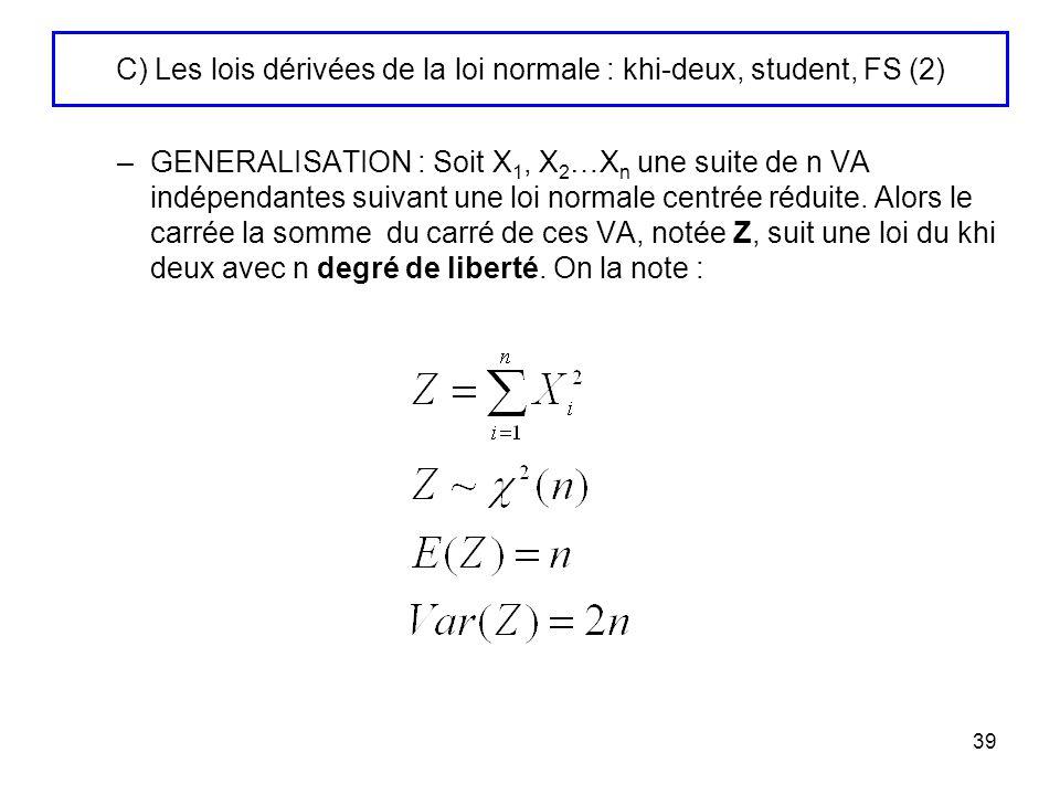 39 C) Les lois dérivées de la loi normale : khi-deux, student, FS (2) –GENERALISATION : Soit X 1, X 2 …X n une suite de n VA indépendantes suivant une