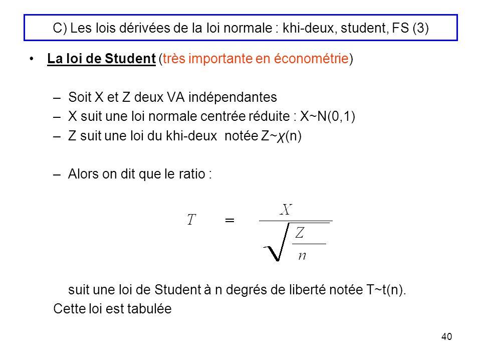 40 C) Les lois dérivées de la loi normale : khi-deux, student, FS (3) La loi de Student (très importante en économétrie) –Soit X et Z deux VA indépend