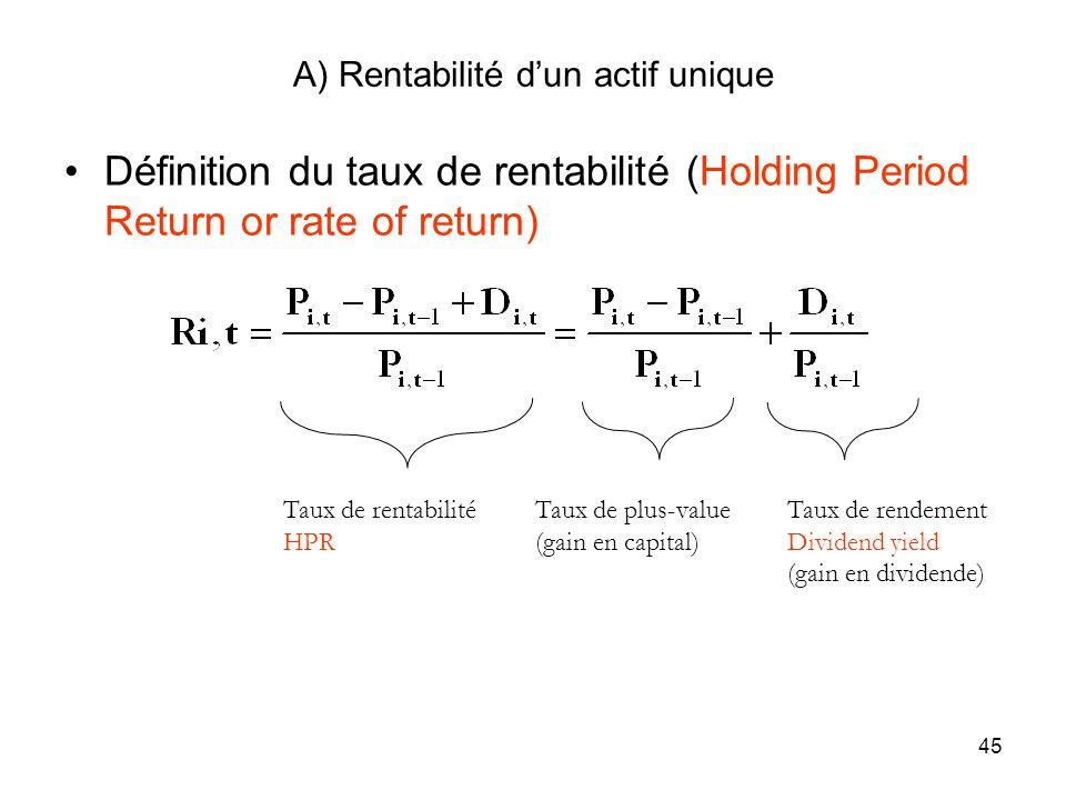 45 A) Rentabilité dun actif unique Définition du taux de rentabilité (Holding Period Return or rate of return) Taux de rentabilité HPR Taux de plus-va
