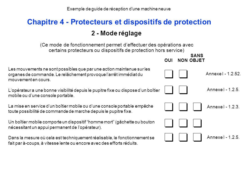 Exemple de guide de réception d'une machine neuve Chapitre 4 - Protecteurs et dispositifs de protection Les mouvements ne sont possibles que par une a