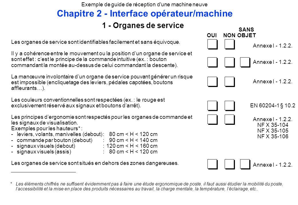 Exemple de guide de réception d'une machine neuve Chapitre 2 - Interface opérateur/machine Les organes de service sont identifiables facilement et san