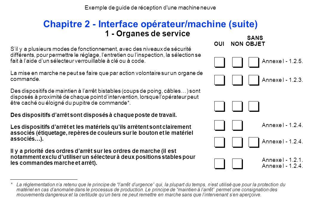 Exemple de guide de réception d'une machine neuve Chapitre 2 - Interface opérateur/machine (suite) Sil y a plusieurs modes de fonctionnement, avec des