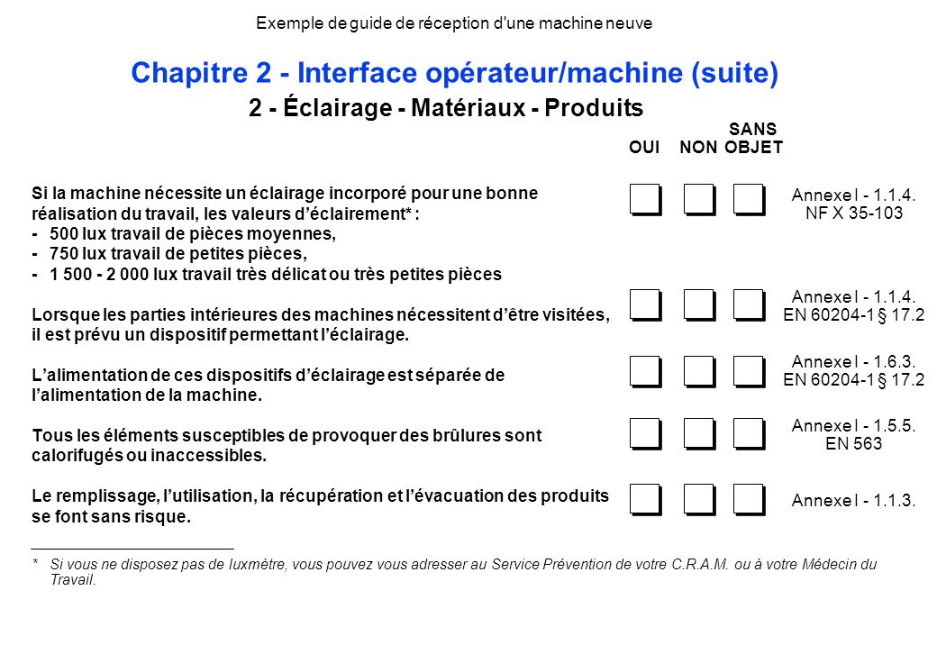 Exemple de guide de réception d'une machine neuve Chapitre 2 - Interface opérateur/machine (suite) Si la machine nécessite un éclairage incorporé pour