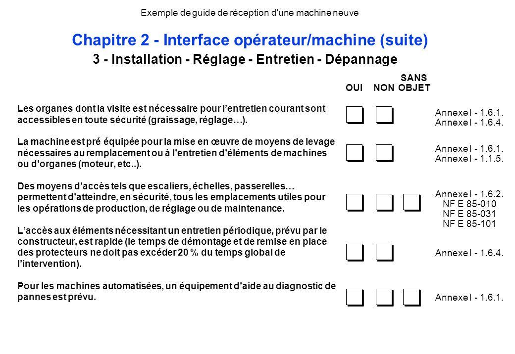 Exemple de guide de réception d'une machine neuve Chapitre 2 - Interface opérateur/machine (suite) Les organes dont la visite est nécessaire pour lent