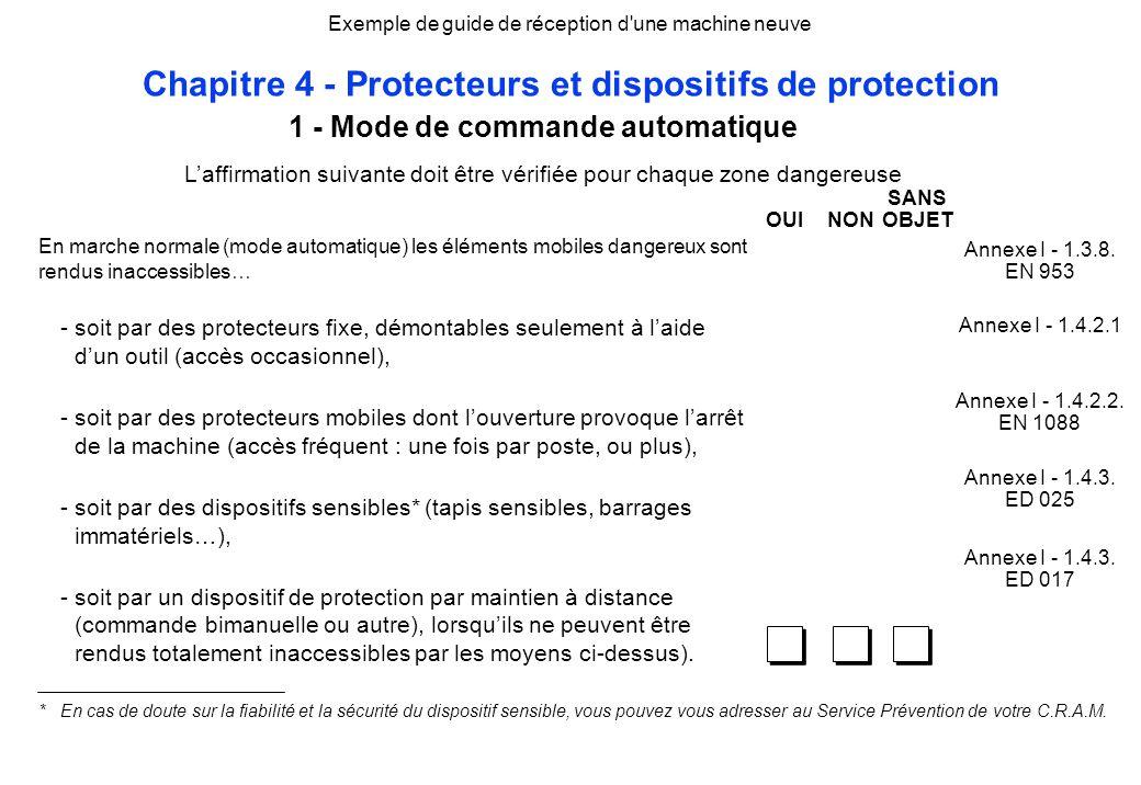 Exemple de guide de réception d'une machine neuve Chapitre 4 - Protecteurs et dispositifs de protection En marche normale (mode automatique) les éléme