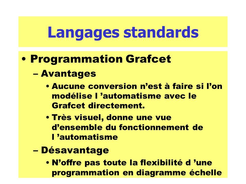Langages standards Programmation Grafcet –Avantages Aucune conversion nest à faire si lon modélise l automatisme avec le Grafcet directement. Très vis