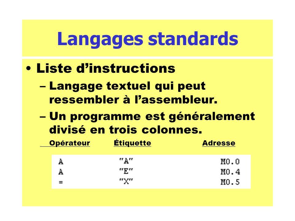Langages standards Liste dinstructions –Langage textuel qui peut ressembler à lassembleur. –Un programme est généralement divisé en trois colonnes. Op