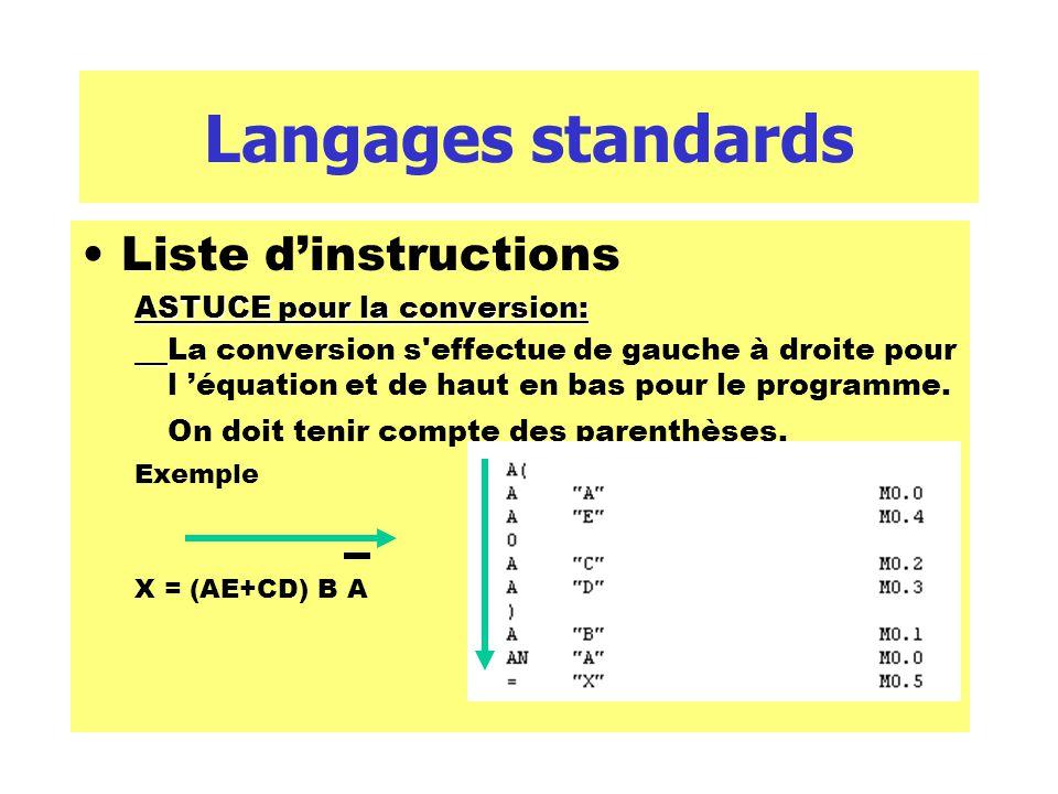 Langages standards Liste dinstructions ASTUCE pour la conversion: La conversion s'effectue de gauche à droite pour l équation et de haut en bas pour l