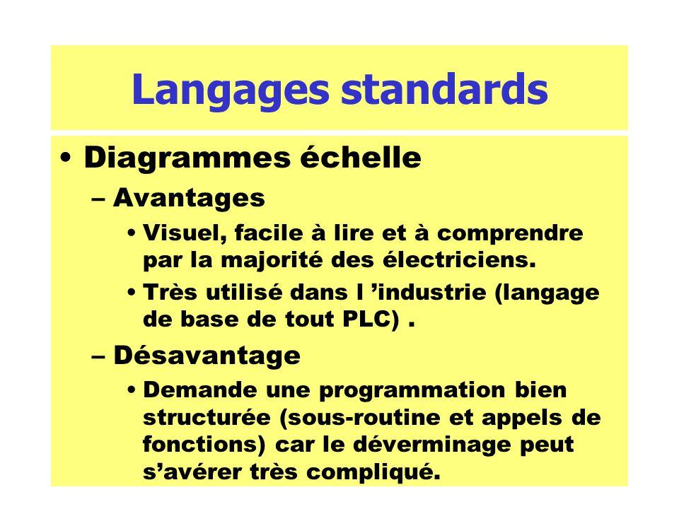 Langages standards Diagrammes échelle –Avantages Visuel, facile à lire et à comprendre par la majorité des électriciens. Très utilisé dans l industrie
