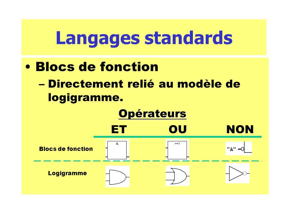 Langages standards Blocs de fonction –Directement relié au modèle de logigramme.Opérateurs ETOUNON Blocs de fonction Logigramme